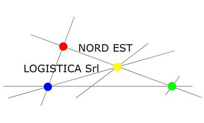 logo_nordest